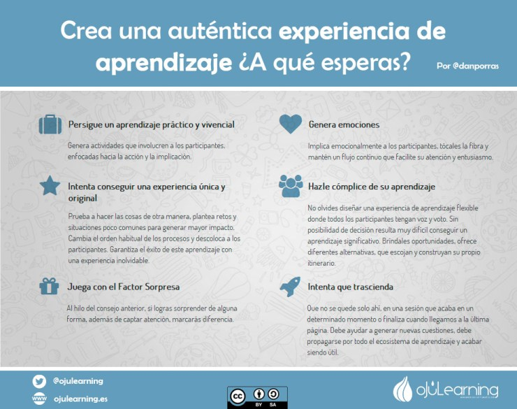 infografía Experiencias de aprendizaje