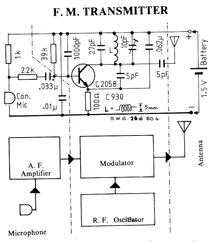 Am Radio Circuit Diagram Pdf Electronic Schematics collections