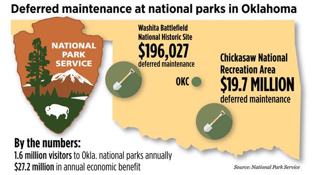 Oklahoma-national-parks