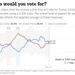 trump-poll-surge_orig