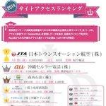 売上ランキング100社を調査。沖縄でアクセス数トップの企業サイトは?