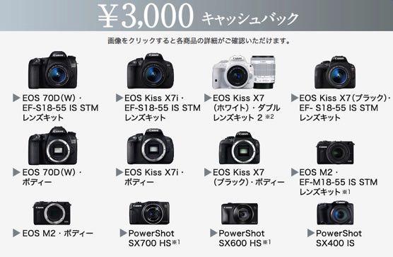 デジタル一眼レフ キャッシュバックキャンペーン Canon