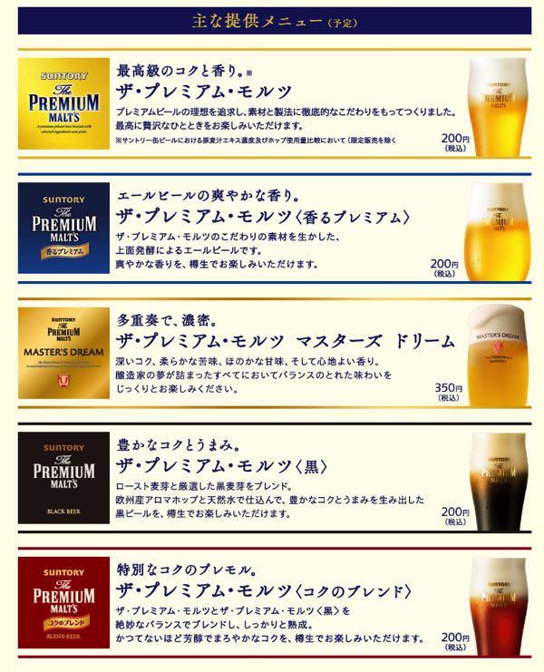 ザ・プレミアム・モルツ フェストのビールの種類