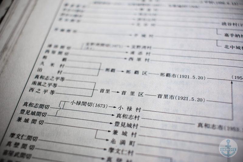 沖縄大百科事典