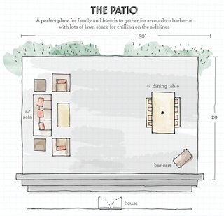 Patio Layout Designs A Designer S Guide To Creating Your Dream Outdoor Space