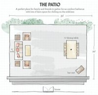 A Designer's Guide to Creating Your Dream Outdoor Space