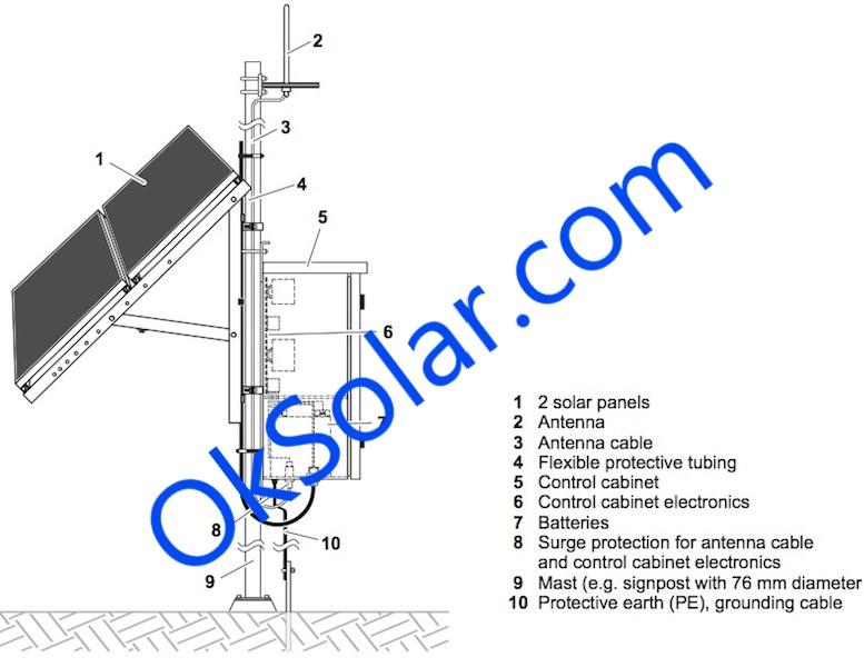 Remote Solar Power Supply Ac Dc