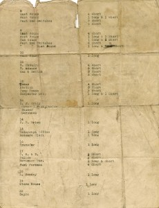 vintage telephone list, aged worn page, shabby digital ephemera, phone short long rings, old phone list