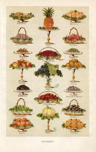 mrs beeton dessert, old cookbook page, vintage food clipart, book of household management, vintage printable fruit
