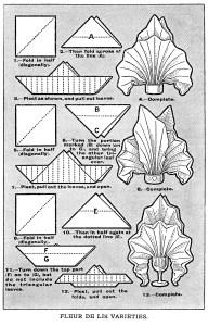 mrs beetons serviettes, mrs beeton napkins, method of folding napkins, black and white clipart, vintage kitchen clip art, old cookbook page