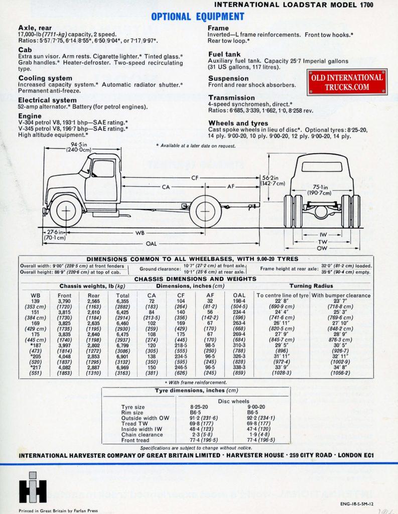 international loadstar 1700 wiring diagrams