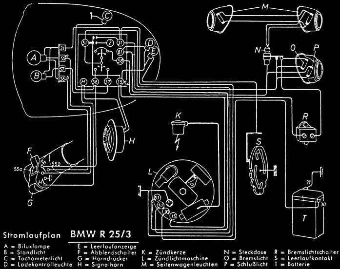 1960 Bsa A10 Wiring Diagram - Cpoqjiedknpetportalinfo \u2022