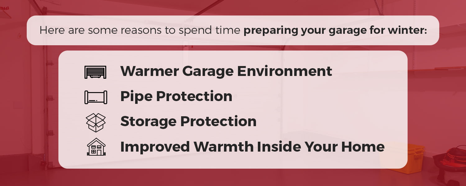 Garage Heater Cost To Run How To Prepare Your Garage For Winter Ole And Lena S Mn