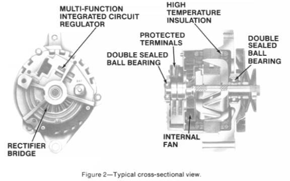 delco 11si alternator wiring diagram