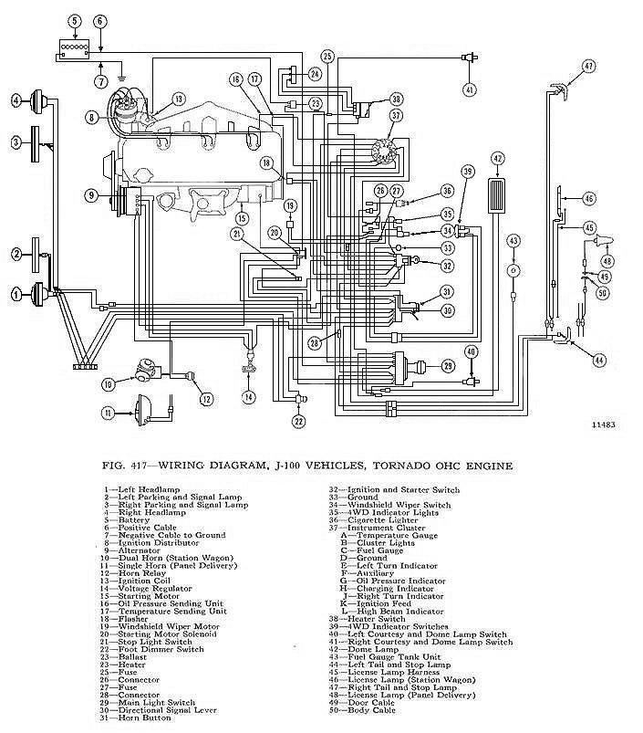 Tom \u0027Oljeep\u0027 Collins FSJ Wiring Page