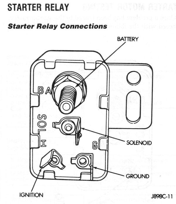 1987 Jeep Wrangler Engine Diagram - Best Place to Find Wiring and