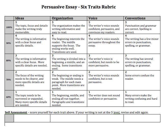 persuasive essay topics persuasive essay topics v jpg essay essay on physical fitness best persuasive essay topics essay help