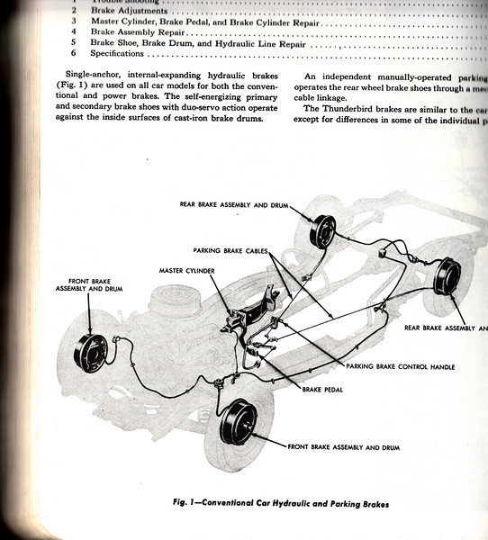 brake line routing on rear axle - Vintage Thunderbird Club International