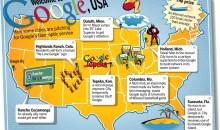 Ποια είναι η ισχυρότερη εταιρεία κάθε χώρας;