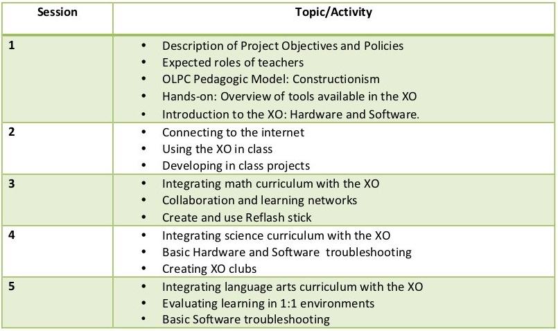 Training Agenda Sample - Resume Template Sample - Sample Training Agenda