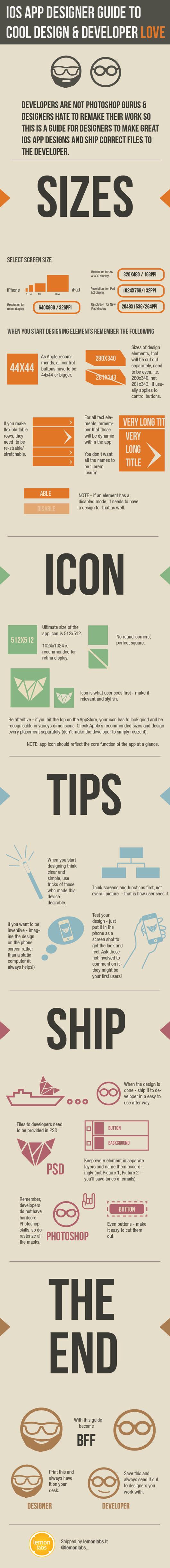 Useful Photoshop Infographics