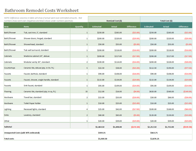 Quantity needed and the estimated and actual costs excel download