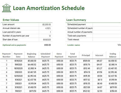Loan amortization schedule