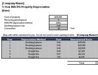 MACRS property depreciation - Office Templates