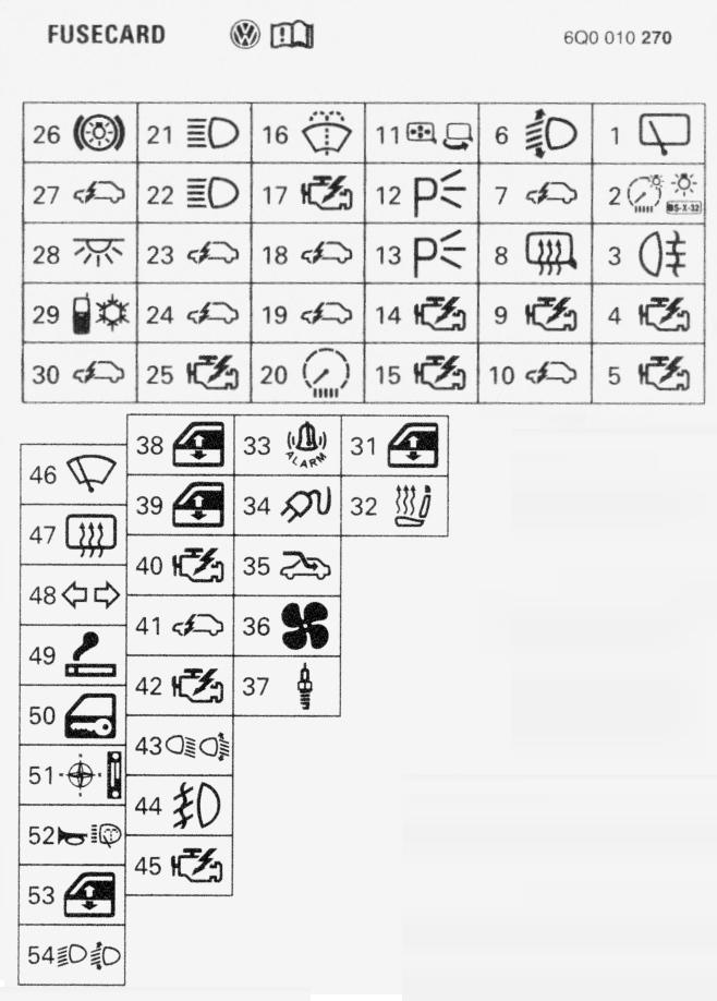 Fuse Box Diagram Vw Polo 2007 - Hoyatalanta-nailstylingnl \u2022