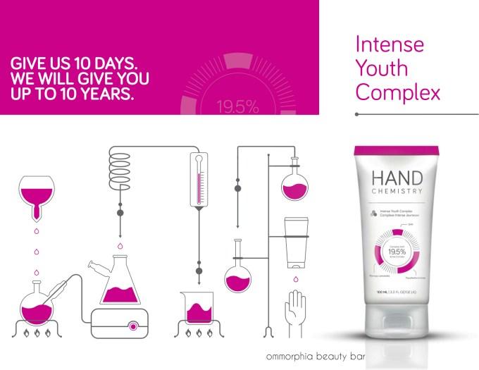 Hand Chemistry info