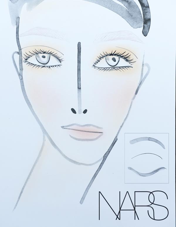nars_rag_and_bone_ss15_facechart