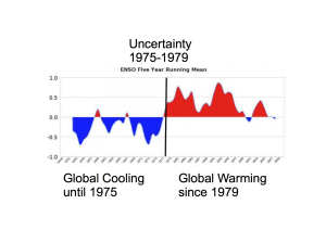 Three ages of scientific consensus on climate change