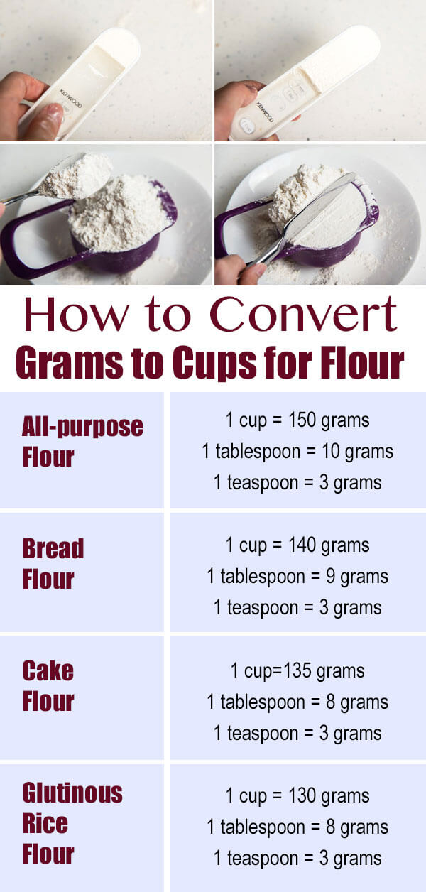 Convert Grams to Cups (without Sifting the Flour) Omnivore\u0027s Cookbook