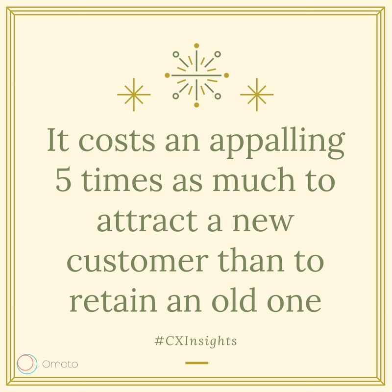 costs5 times as much to attract a new customer