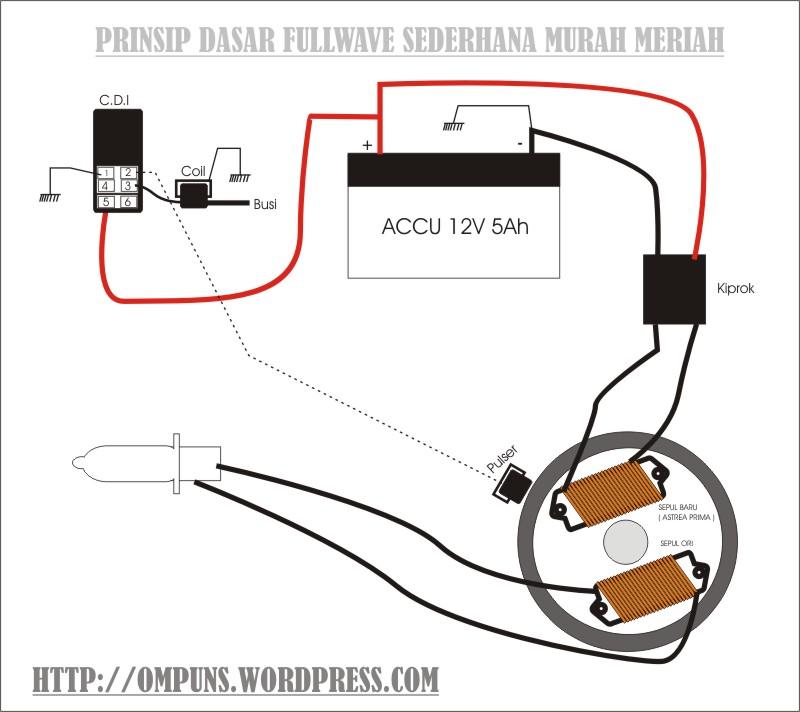 Wiring Cdi Honda Supra - 91castlefansde \u2022