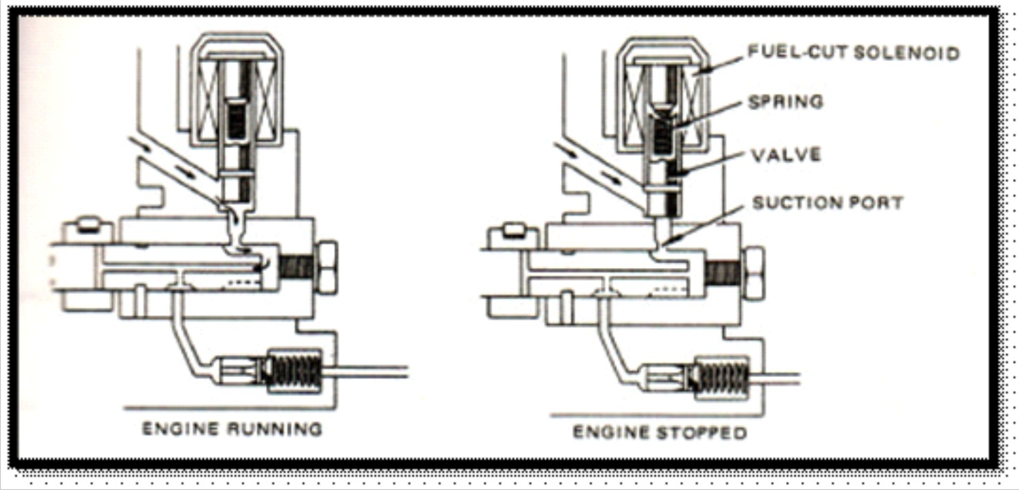 early bronco engine wiring diagram