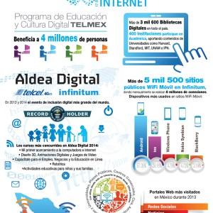 Logra TELMEX la inclusión digital de millones de mexicanos en todo el país.