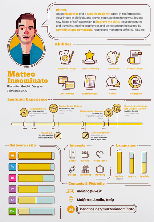 web cv design ideas