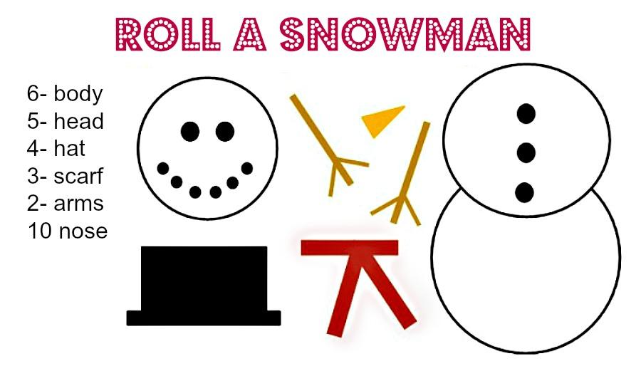 15 Fun Snowman Ideas For Kids - onekriegerchick