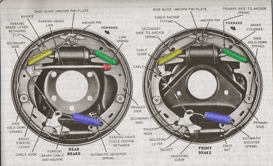 Drum Brakes spring guide One Man And His Mustang