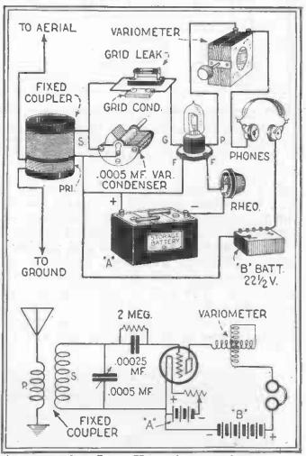 history of nob and tube wiring