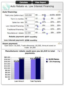 BB&T Auto Loan Rates and Calculator | Online Banking