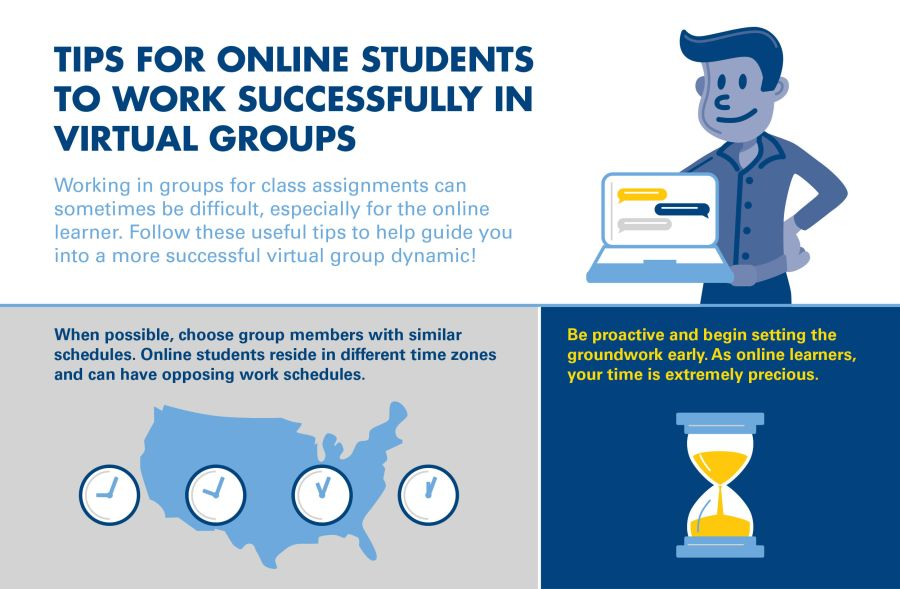 Tips for Online Students Working on Group Projects Drexel Online - work tips