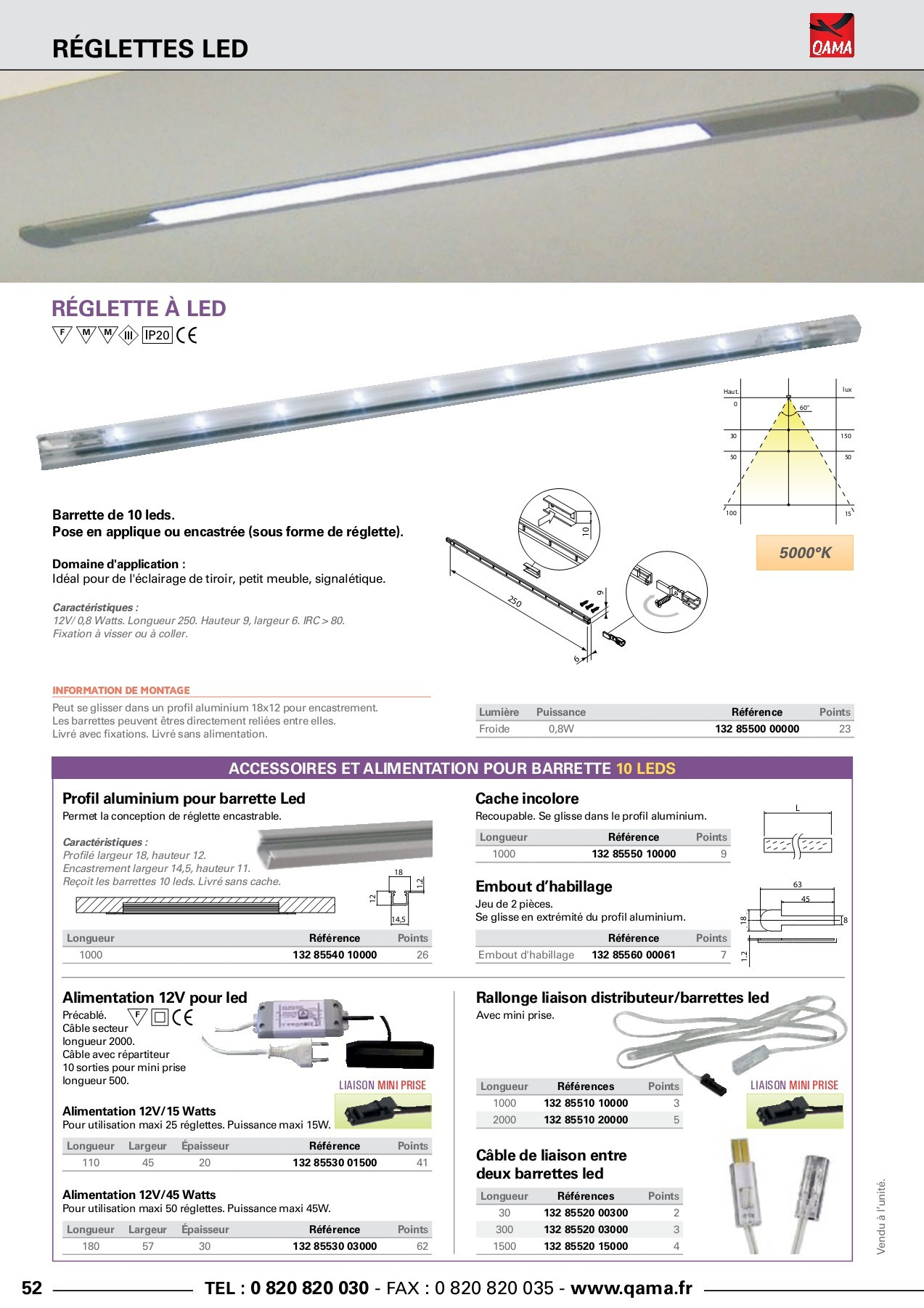 Barrette De Led Pour éclairage Eclairage Technologie Led Pages 51 100 Text Version Fliphtml5