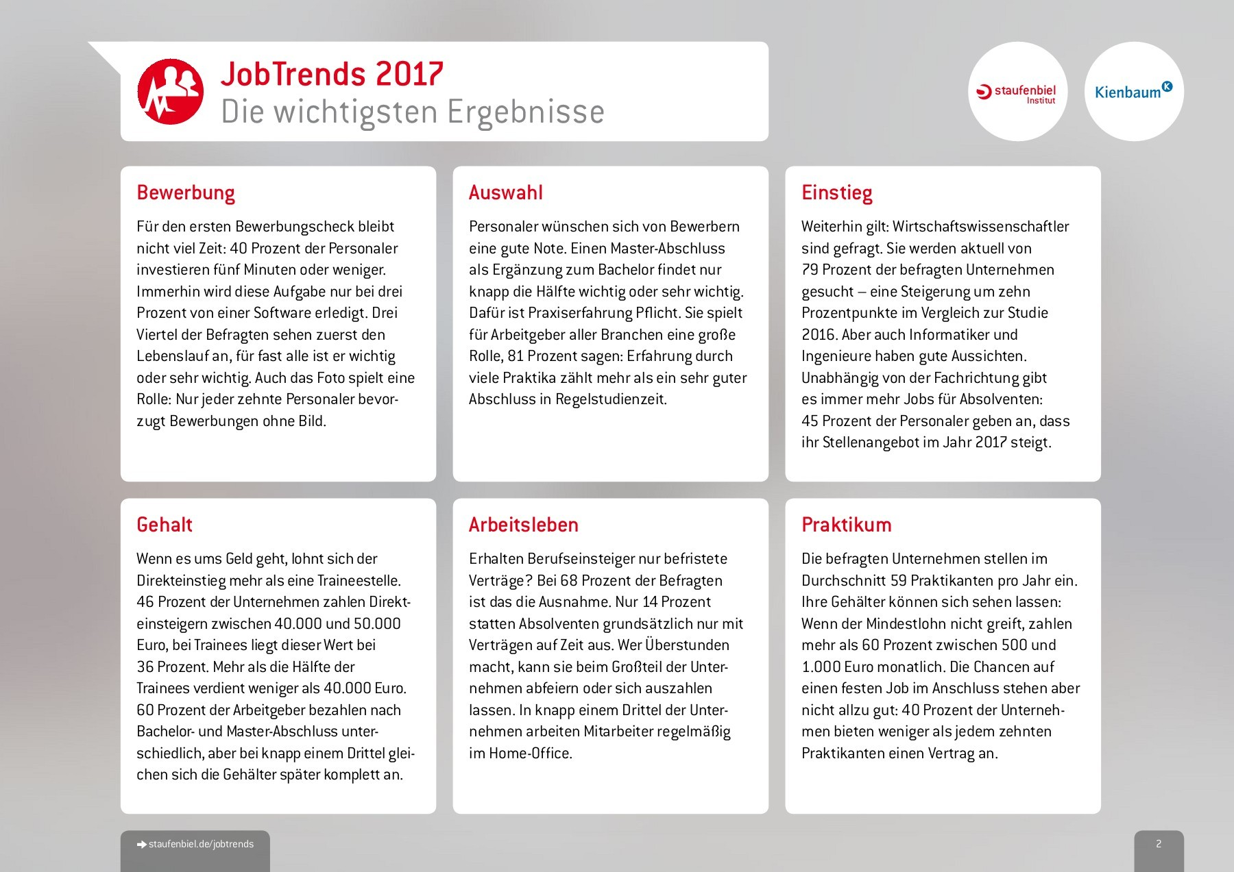 Home Office Pflicht Jobtrends 2017 Fliphtml5
