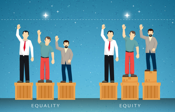 Equality vs Equity Providing Student Resources King University