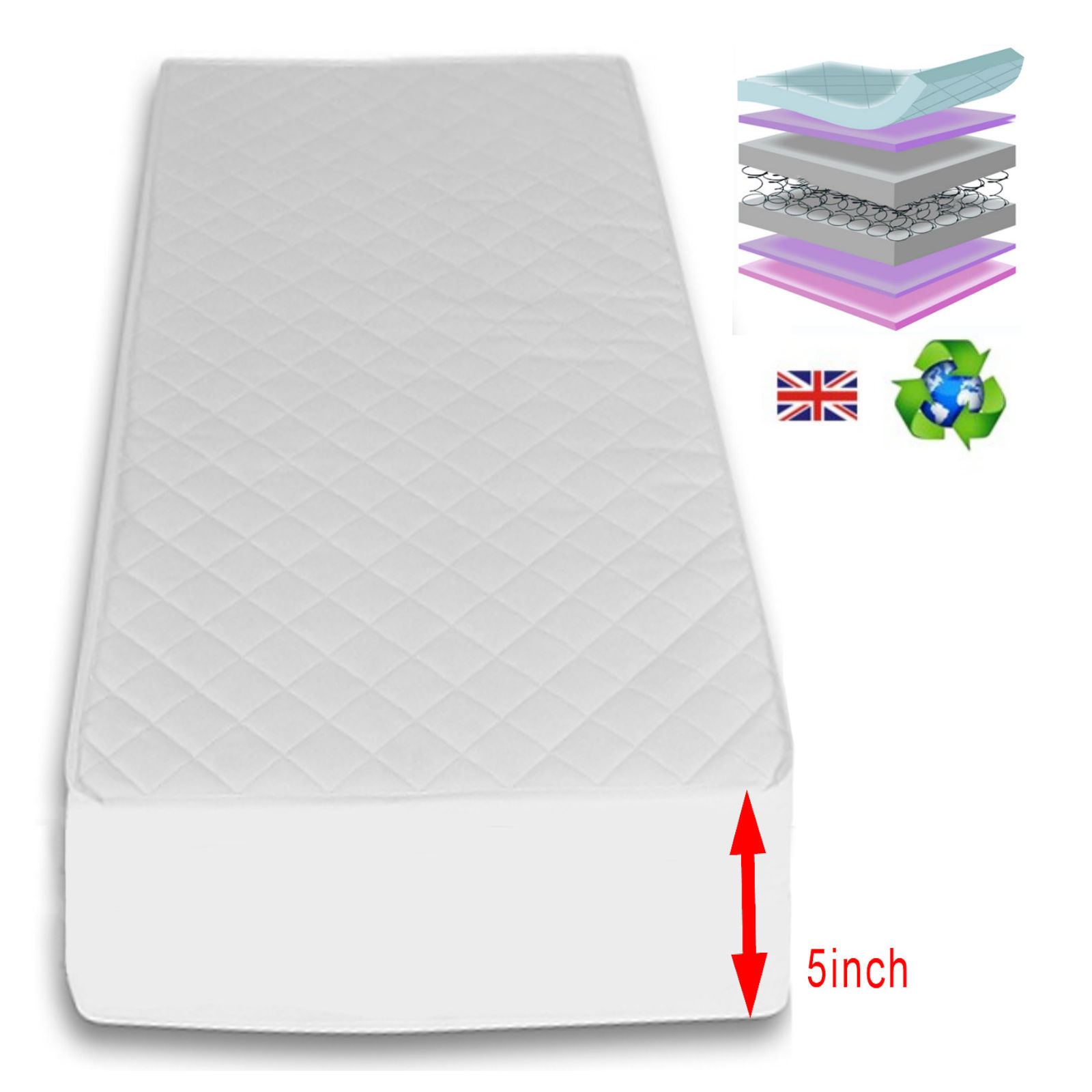 38 X 89cm Crib Mattress Mattresses Online4baby