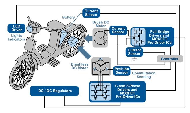 e bike block diagram