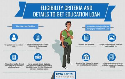 Education Loans for Indian Students to Study Abroad – OnlineMacha.com