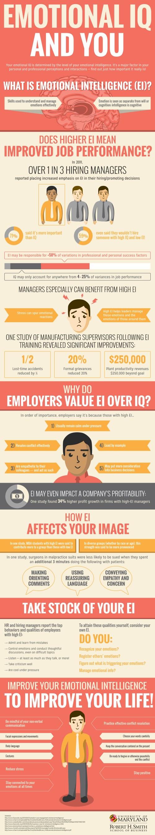 How does emotional intelligence affect your career infographic
